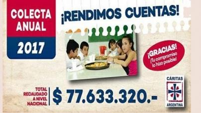 Cáritas recaudó 77,6