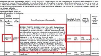 Como no hay dos sin tres, otra vez aparecieron sobreprecios de barbijos en el Gobierno Porteño