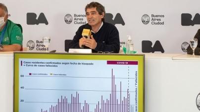 La Ciudad informó sobre la situación sanitaria y la evolución del coronavirus
